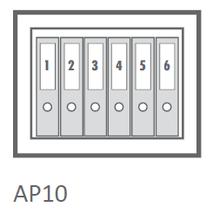 AP10 Capacity